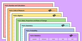 KS4 Maths Word Mat Pack - KS3, KS4, GCSE, Maths, keywords, vocabulary, revision, algebra, number, calculation, geometry, probability, ratio, proportion, statistics, measure