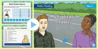 Year 4 Multiplication Tables Mastery PowerPoint - Reasoning, Greater Depth, Abstract, Problem Solving, Explanation