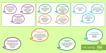 Foundation Australian Curriculum Science Inquiry Skills: I Can Speech Bubbles-Australia - prep, reception, Australian science, science outcomes, science assessment, learning outcomes, WALT,