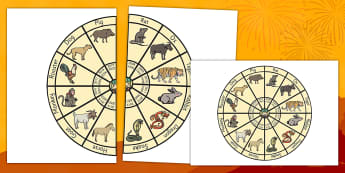 Chinese Zodiac Wheel - Chinese new year, zodiac, China, lantern, dragon, chopsticks, noodles, year of the rabbit, ox, snake, fortune cookie, pig, money wallet