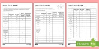 Percentage Change General Election Activity Sheet - Event, Election, General Election 08/06/2017, worksheet, activity, conservative, labour, lib dem, gr
