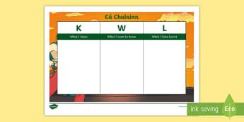 Cú Chulainn KWL Grid - Setanta, Irish, History, Myths and Legends, Story, Self-assessment, hero, folklore,Irish, worksheet