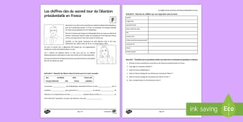 French Elections Foundation Tier Activity Sheet French  - KS4, French Elections, result, résultat, élections, president, président, worksheet, France, curr