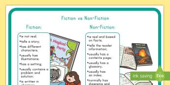Fiction vs Non-Fiction Large Display Poster - Fiction, Non-Fiction, Common Core, Story, Information, ELA, Genre