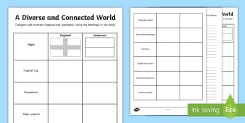 Compare and Contrast England and Indonesia Activity Sheet - Geography, A Diverse and Connected World, worksheet