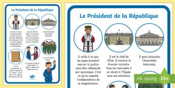 Affiche : Les rôles du Président de la République - FR Les élections présidentielles KS1 (Presidential Elections) 23rd April 17,French