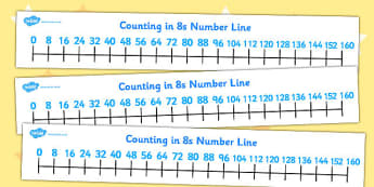 Counting In 8s Number Line - count, counting aid, maths, numeracy
