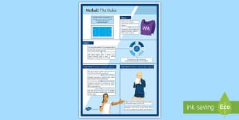 Netball: Basic Rules Display Poster - Game, Invasion, Team, Winter, Team Sheet