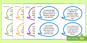 Year 5 Australian Curriculum Science Understandings I Can Speech Bubbles - Australian Curriculum, science elaborations, WALT, science outcomes, science content descriptions,Au
