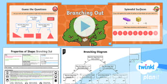 * NEW * PlanIt Maths Y2 Properties of Shapes Lesson Pack Comparing and Sorting (2) - Branching diagram, 3D shapes, tree diagram, maths mastery, concrete, abstract, pictorial, lesson pla