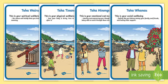What Hauora Is Display Posters - Health, Wellbeing, New Zealand, Maori, Te Reo, taha tinana, taha hinengaro, taha whanau, taha wairua