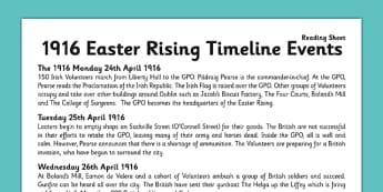 1916 Rising Timeline Reading Sheet - 1916 rising, easter rising, irish history, reading sheet, fact files, timeline