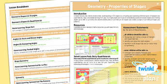 PlanIt Maths Y4 Properties of Shapes Unit Overview