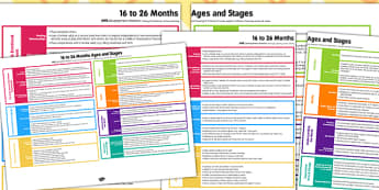 EYFS Early Years Outcomes Posters 16-26 Months - Early, Years, Outcomes
