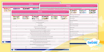 PlanIt - Science - Subject Overview - planit, science, subject overview, subject, overview, year 1, year 2, year 3, year 4, year 5, year 6, units