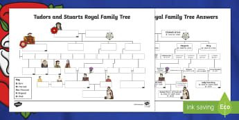 Tudors and Stuarts Royal Family Tree Worksheet / Activity Sheet - tudors, stuarts, worksheet