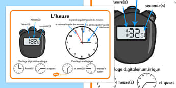 Time Vocabulary Word Mat French - french, time vocabulary, word mat, writing aid, mat, vocabulary, time, day, second, minute, hour, o'clock, half past, quarter to, quarter past, what time is it, analogue, digital