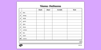 Spelling List Dathanna Activity Sheet - Irish, worksheet