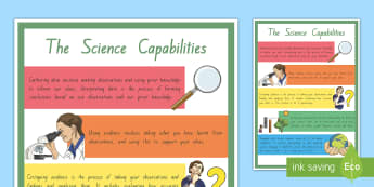 New Zealand Science Capabilities Large Information Poster - New Zealand Science Capabilities, science, capabilities, primary school, observations, evidence, mak