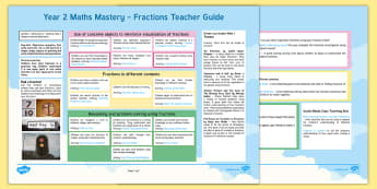 Year 2 Maths Mastery Fractions Teaching Ideas - Year 2, Maths Mastery, Fractions, part of, whole, number, equal, amount, total, reason, reasoning, j