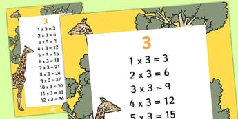 3 Times Table Display Poster - displays, posters, visual, aids, times tables, 3 times, multiplication