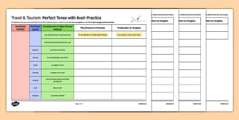 Travel and Tourism Themed Perfect Tense with Avoir Writing Activity Sheet French - verb, translation, translate, past, auxiliary, holidays, vacances