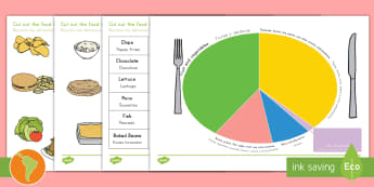 Healthy Eating Divided Plate Sorting Activity US English/Spanish (Latin) - Healthy Eating Divided Plate Sorting Activity - food groups sorting activity, healthy eating, health