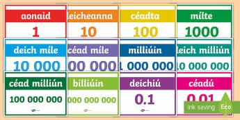 Póstaeir Thaispeána: Ionadluach - Place Value Strip, Stiall Ionadluacha, place value, ionadluach, stiall, strip, place, value, ionadlu