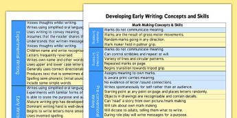 Developing Early Writing Concepts and Skills Checklist EYFS - developing, early, writing, checklist