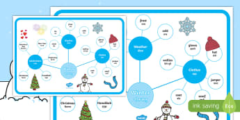 Winter Concept Map English/Hindi -  winter, concept map, concept, map, season, cold, clothes, cap, snowman, gloves