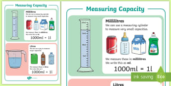 KS1 Maths Measuring Capacity A4 Display Poster - capacity, liquid, measure, ml, l, millilitre, litre, measurement, display, working wall, learning ai