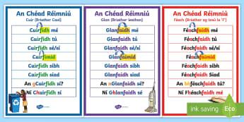 The Future Tense (An Aimsir Fháistineach - An Chéad Réimniú) Display Posters Gaeilge - an, aimsir, fháistineach, chéad, réimniú,Irish