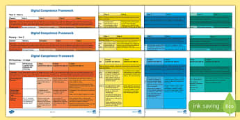 Digital Competence Framework Resource Pack-Welsh, dfc