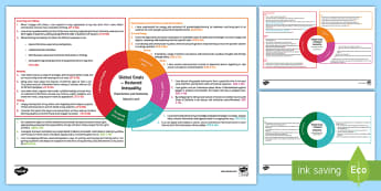 Global Goals Reduced Inequality CfE IDL Topic Web - Learning For Sustainability, UNICEF, GG10, Equality, Discrimination,Scottish, opportunity, citizensh