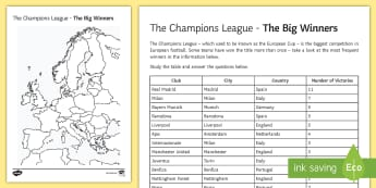The Champions League Map Activity Sheet - football, champions league, europe, map, worksheet.
