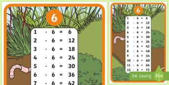 Kleines Einmaleins 6er Reihe Poster DIN A4 - Kleines Einmaleins, 6er Reihe, Mathematik Poster, German