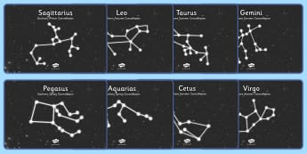 Southern Hemisphere Constellations Display Posters
