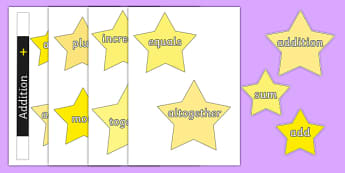 Maths Magician 4 Operations Vocabulary Addition Cut Outs - add