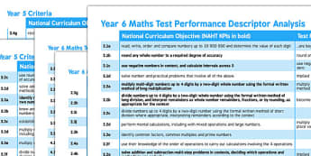 Compare Year 5 to 6 Maths Objectives to Framework - compare, objectives
