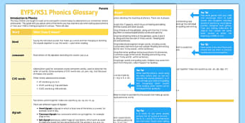 Phonics Glossary A Guide For Parents - EYFS, KS1, Early Years, Parents Guide, phonics, literacy