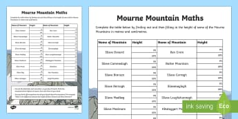 Mourne Mountain Maths Worksheet / Activity Sheet - World Around Us, Mourne Mountains, Northern Ireland, numeracy, height, data, County Down