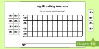 Karta Wynik ankiety Kolor oczu - oczy, kolor, oczu, niebieski, zielony, brązowy, piwny, piktogram, wykres, ankieta, ankiety, matemat