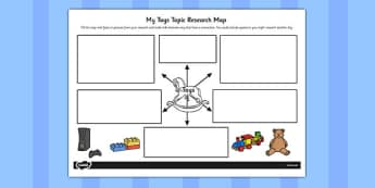 Toys Topic Research Map - toys, research map, research, map