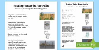 Reusing Water in Australia Read and Picture Match Activity Sheet - Water in Australia, reusing, reuse, water recycling, recycle, water use, Australia water, sustainabi