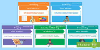 Year 5 Australian HASS Inquiry and Skills Content Descriptor Statements Display Pack  - curriculum, objectives, planning, aims, skill based curriculum, ,Australia