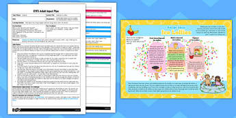 Making Ice Lollies EYFS Adult Input Plan and Resource Pack - pack