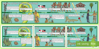 Signing of the Treaty of Waitangi Display Timeline - Treaty of Waitangi, waitangi, treaty, aotearoa, new zealand