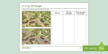 UK Farming: All Change! Activity Sheet - farming, change, development, primary, industry,