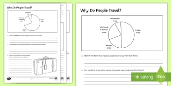 Why Do People Travel? Worksheet / Activity Sheet - Secondary, Geography, Tourism, impacts, positive, negative, travel, ks3