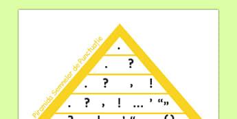 Piramida semnelor de punctuație - Planșă - piramida, geometrie, semne de punctuație, gramatică, planșă, punctuație, materiale, materiale didactice, română, romana, material, material didactic